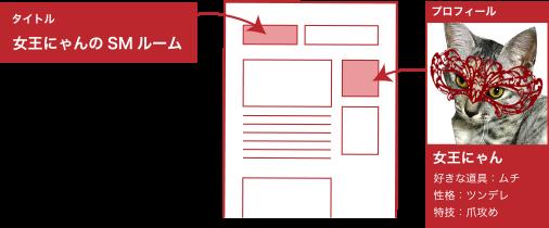 ブログタイトル・プロフィール例